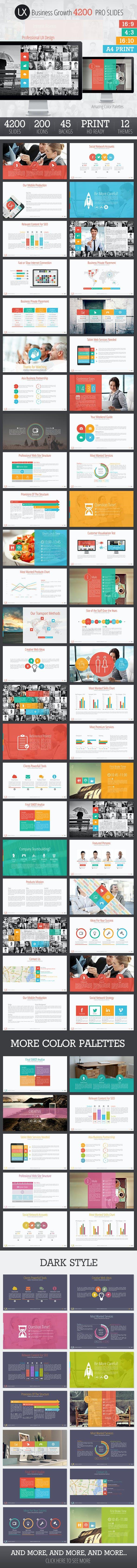 ux design presentation template by bandidos graphicriver