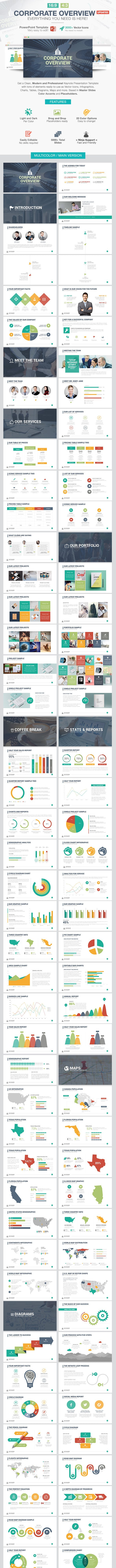 corporate overview powerpoint template by louistwelve design