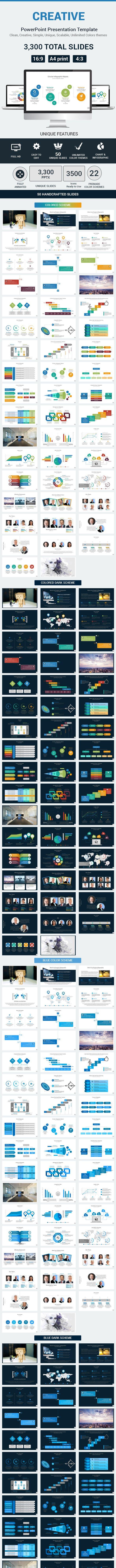 creative powerpoint presentation template by rainstudio graphicriver