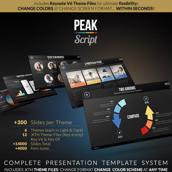 Apple watch graphics designs templates from graphicriver peak script complete keynote presentation system toneelgroepblik Image collections