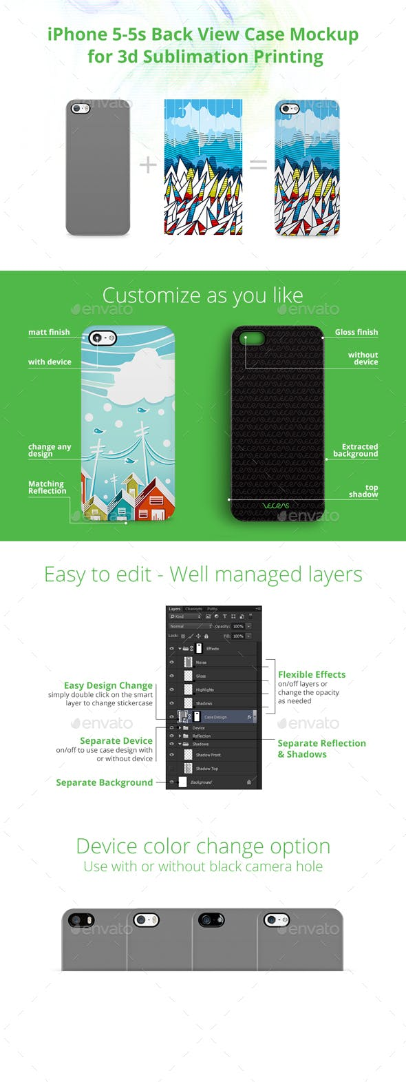 Iphone 5 5s Case Design Mockup For Sublimation Printing Back View Mobile