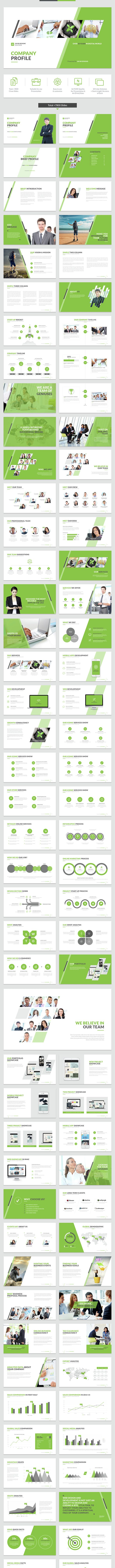 Company Profile Powerpoint Template By Jafardesigns Graphicriver