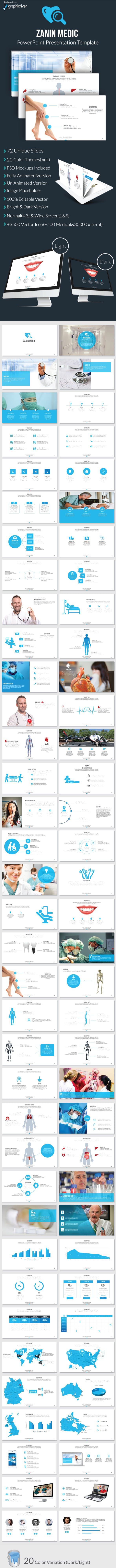 zanin medic powerpoint presentation template by mia3d graphicriver