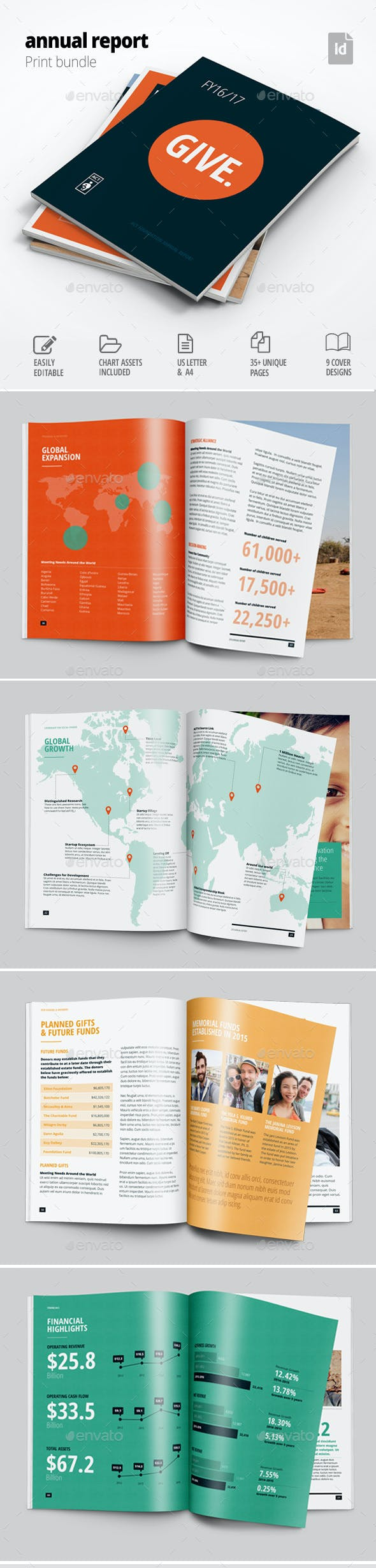 Nonprofit Annual Report Template By Land