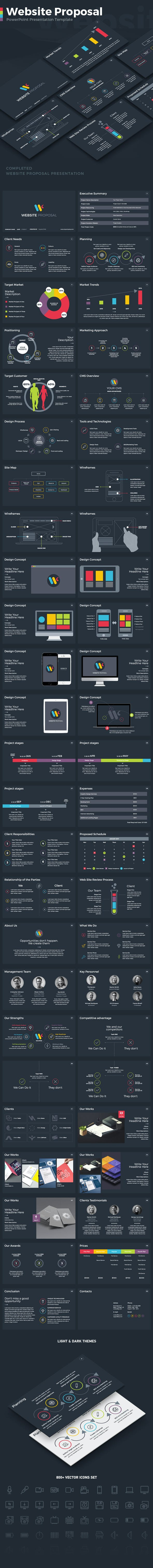 Website Proposal Powerpoint Template By Jetz Graphicriver