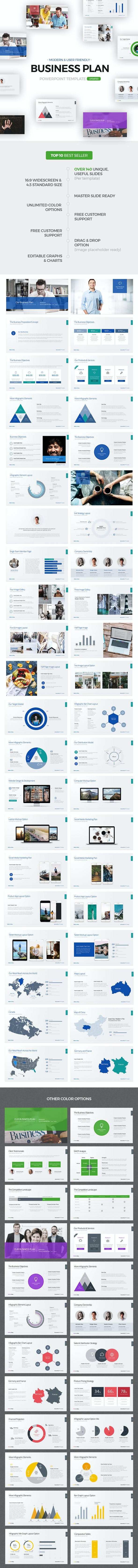 business plan powerpoint by designdistrict graphicriver