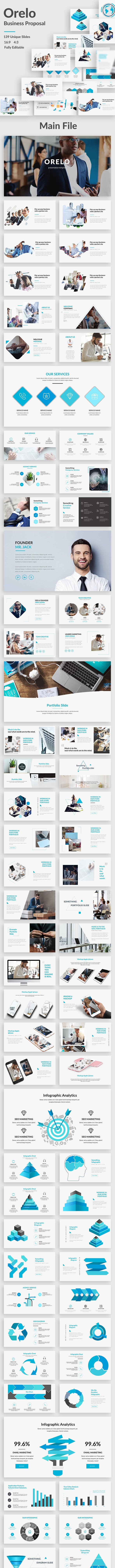 Orelo Business Proposal Powerpoint Template By Bluestack Graphicriver