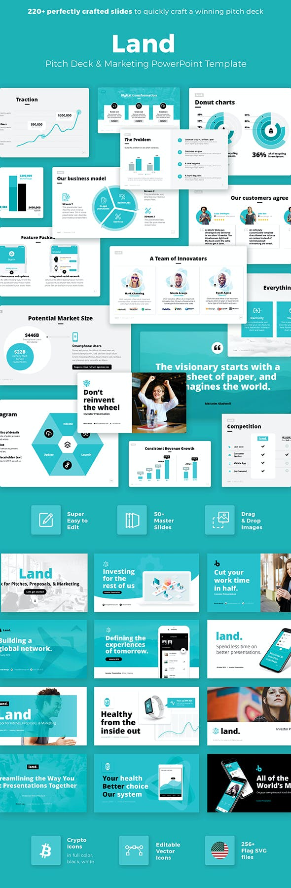 investor pitch deck powerpoint template by land graphicriver