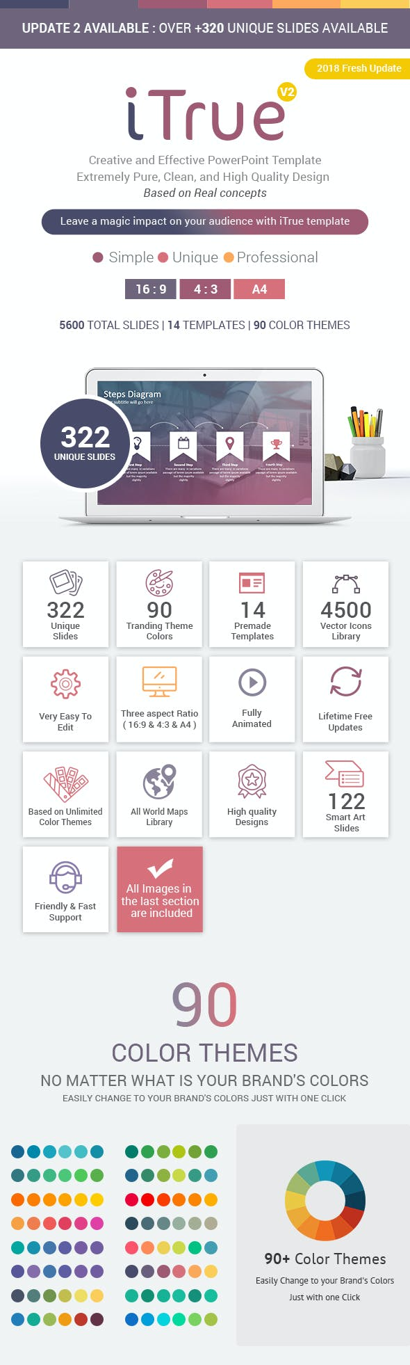 itrue premium powerpoint presentation template by rojdark graphicriver