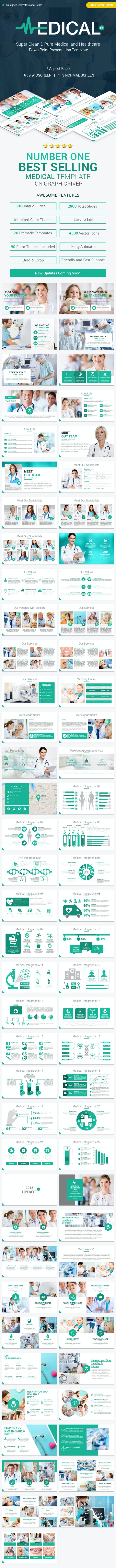 medical and healthcare powerpoint presentation template by rojdark